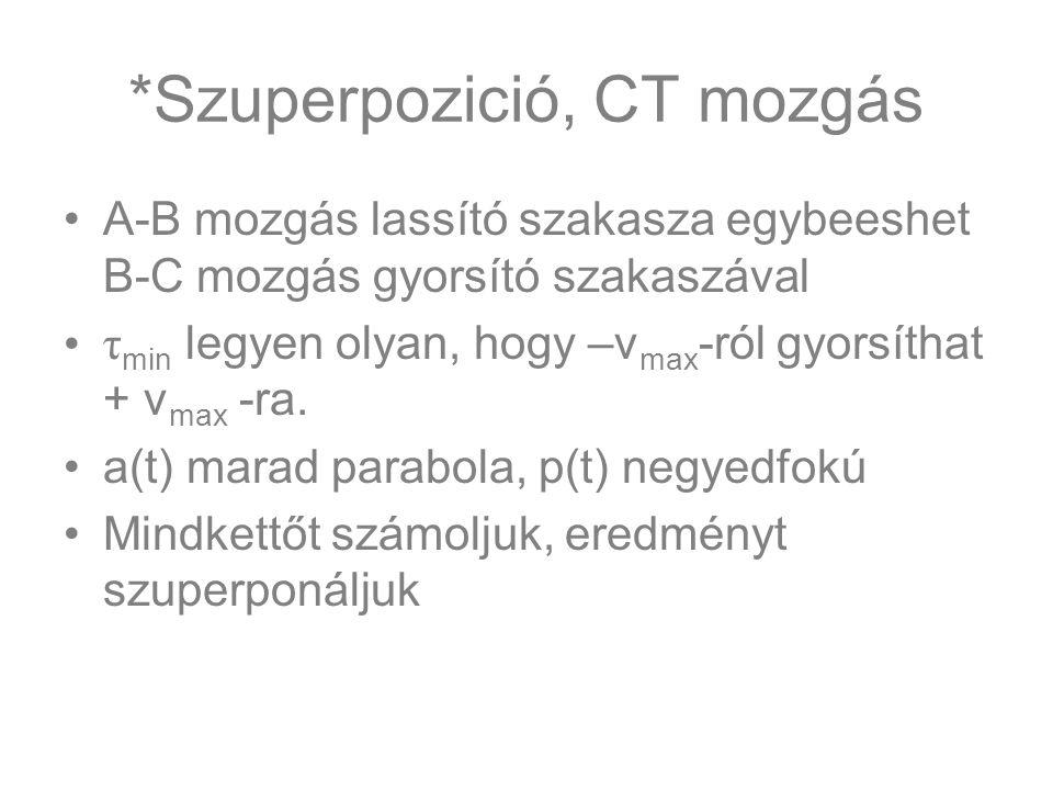 *Szuperpozició, CT mozgás
