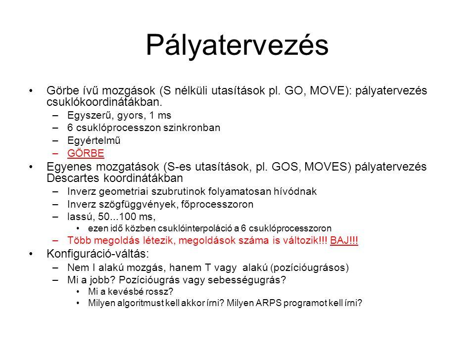 Pályatervezés Görbe ívű mozgások (S nélküli utasítások pl. GO, MOVE): pályatervezés csuklókoordinátákban.