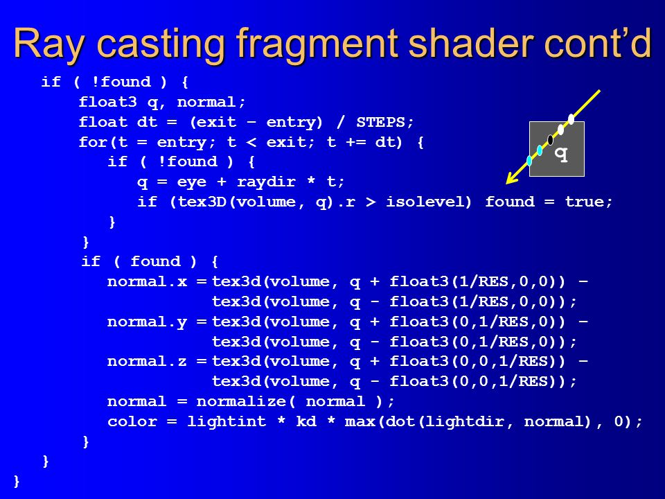 Ray casting fragment shader cont'd
