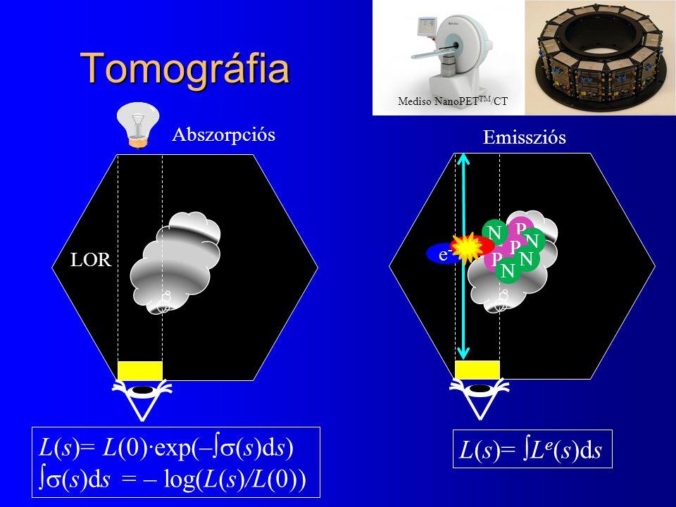 Tomográfia L(s)= L(0)·exp(–(s)ds) L(s)= Le(s)ds
