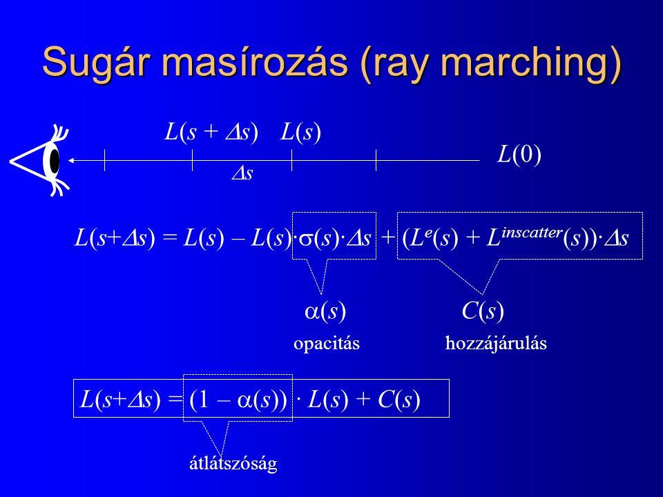 Sugár masírozás (ray marching)