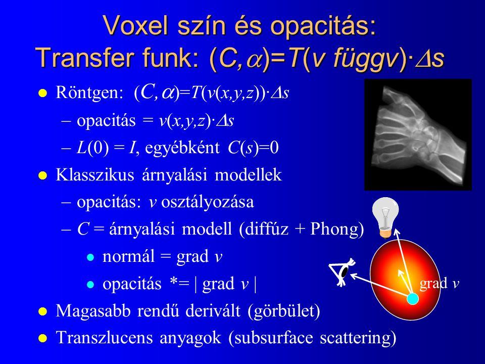 Voxel szín és opacitás: Transfer funk: (C,)=T(v függv)·s