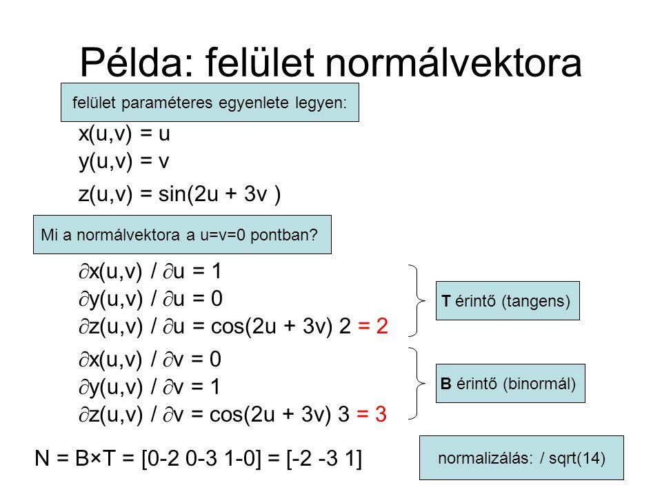 Példa: felület normálvektora
