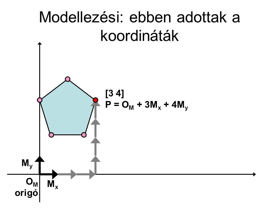 Modellezési: ebben adottak a koordináták