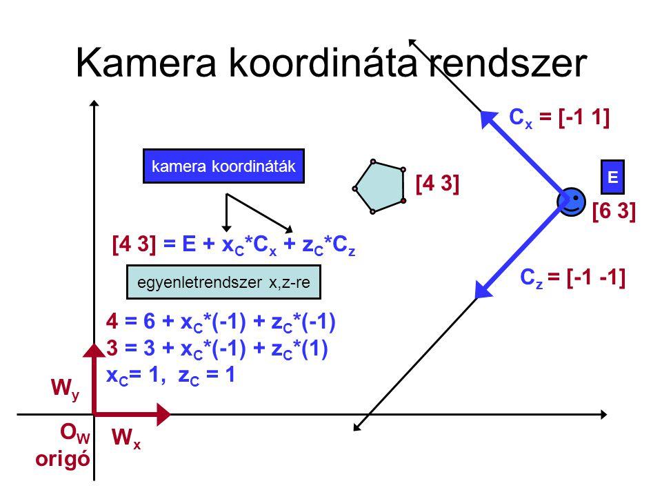 Kamera koordináta rendszer