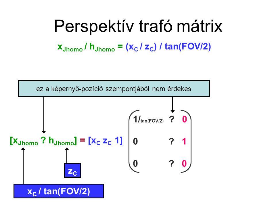 Perspektív trafó mátrix