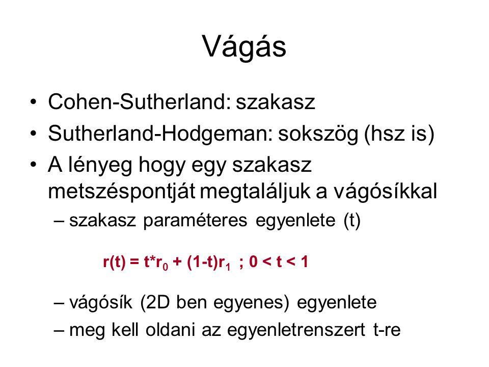 Vágás Cohen-Sutherland: szakasz Sutherland-Hodgeman: sokszög (hsz is)