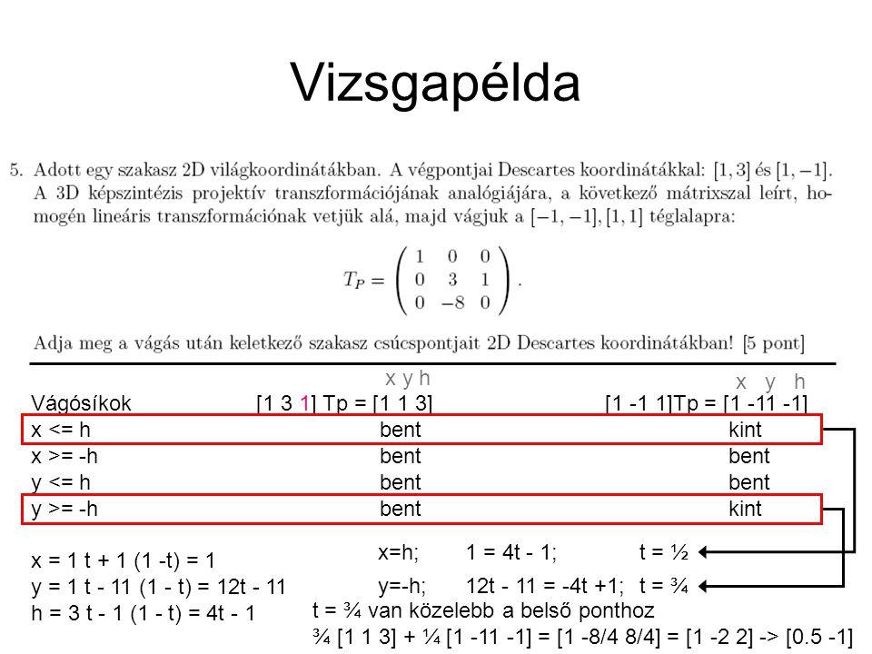 Vizsgapélda x y h x y h Vágósíkok x <= h bent kint