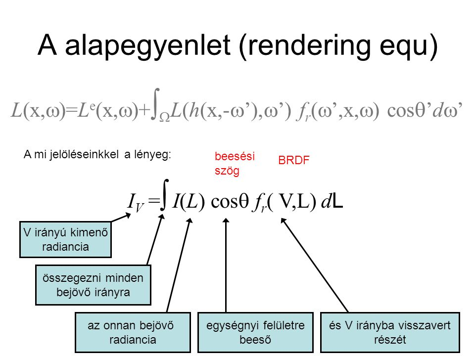 A alapegyenlet (rendering equ)