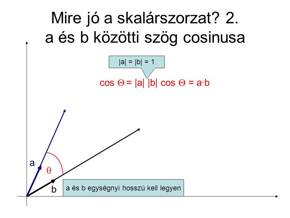 Mire jó a skalárszorzat 2. a és b közötti szög cosinusa