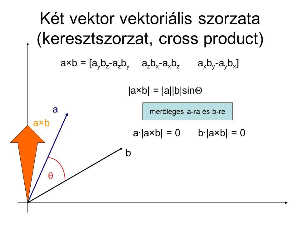 Két vektor vektoriális szorzata (keresztszorzat, cross product)