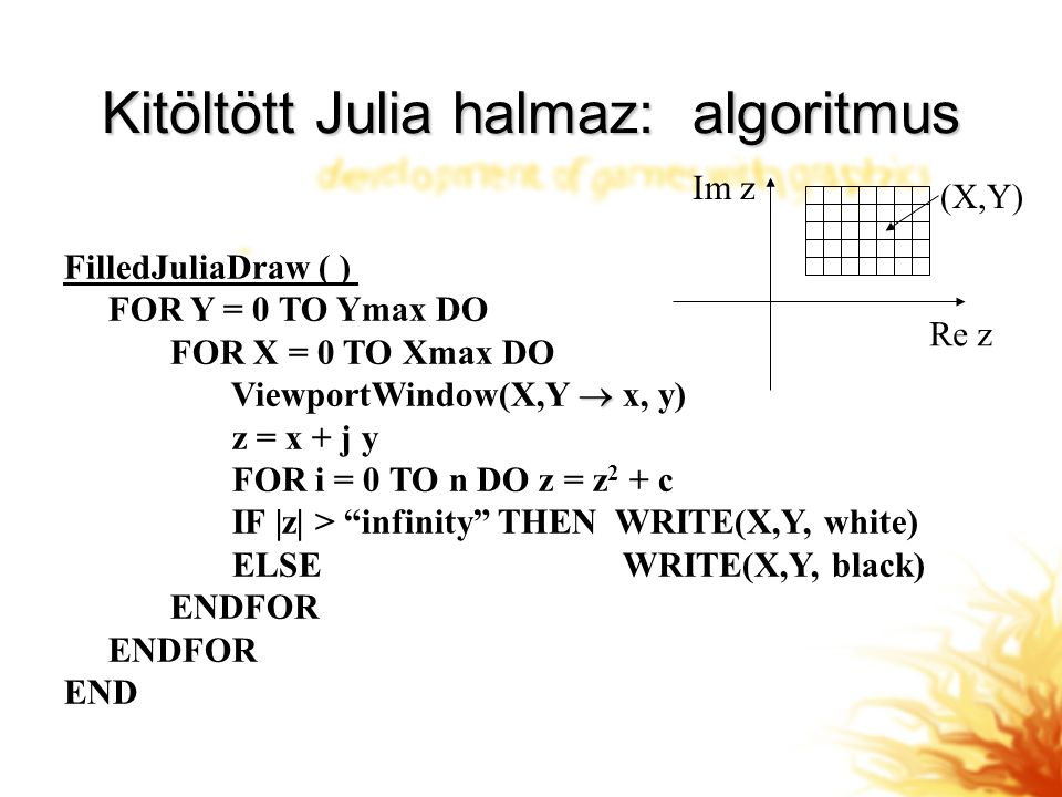Kitöltött Julia halmaz: algoritmus