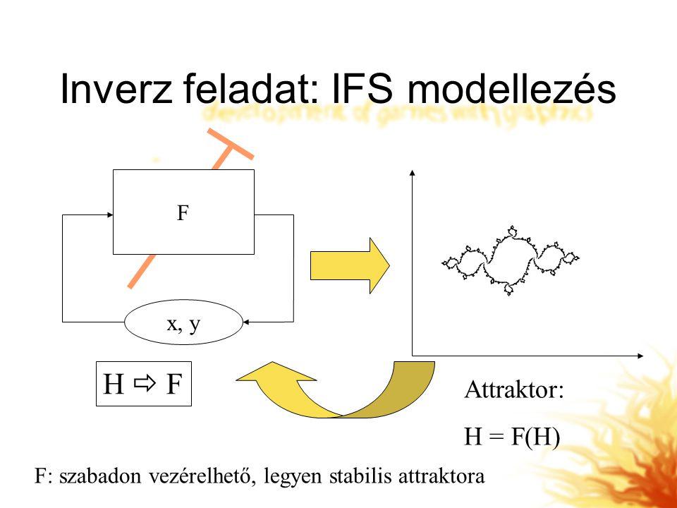 Inverz feladat: IFS modellezés