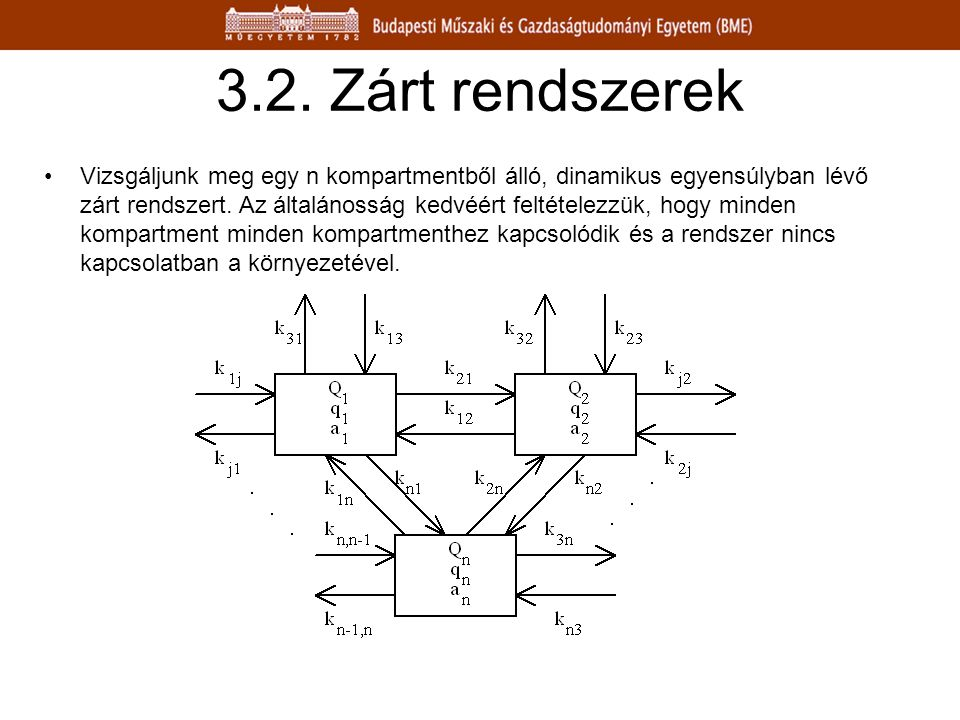 3.2. Zárt rendszerek