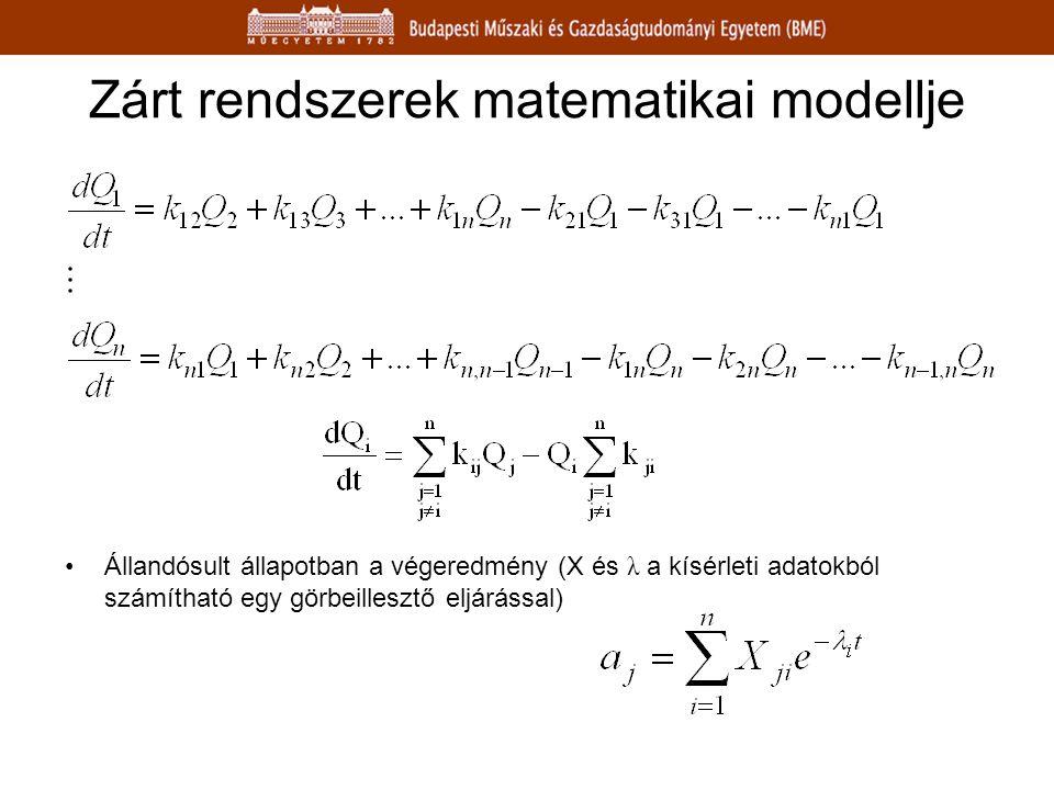 Zárt rendszerek matematikai modellje