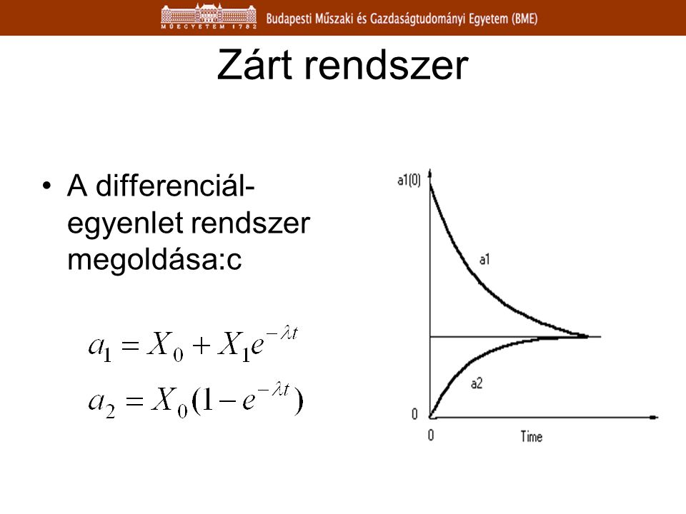 Zárt rendszer A differenciál-egyenlet rendszer megoldása:c