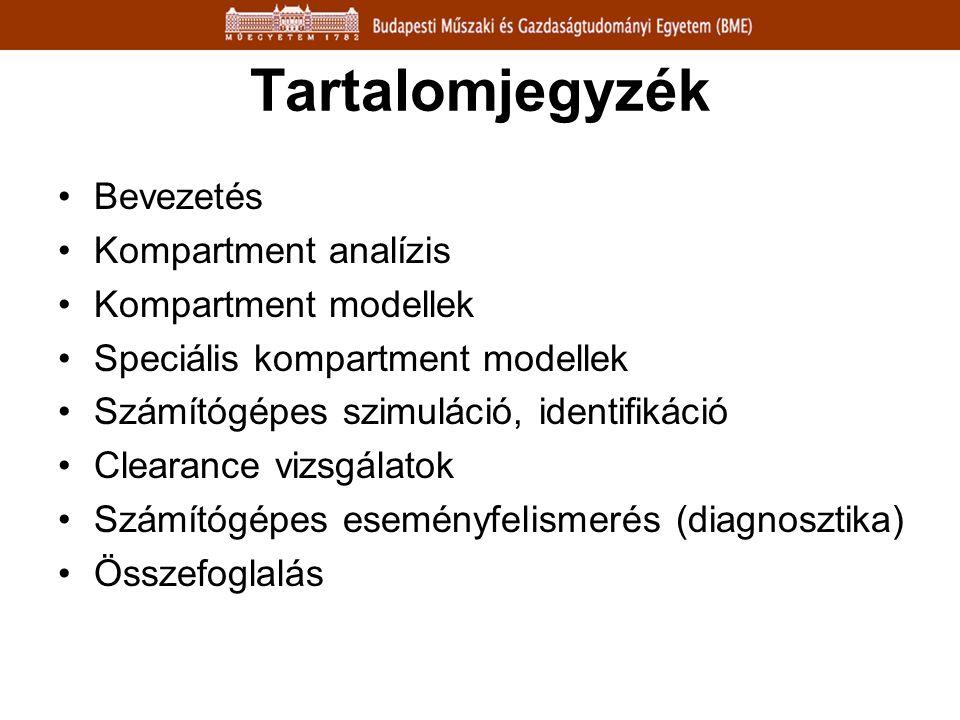 Tartalomjegyzék Bevezetés Kompartment analízis Kompartment modellek