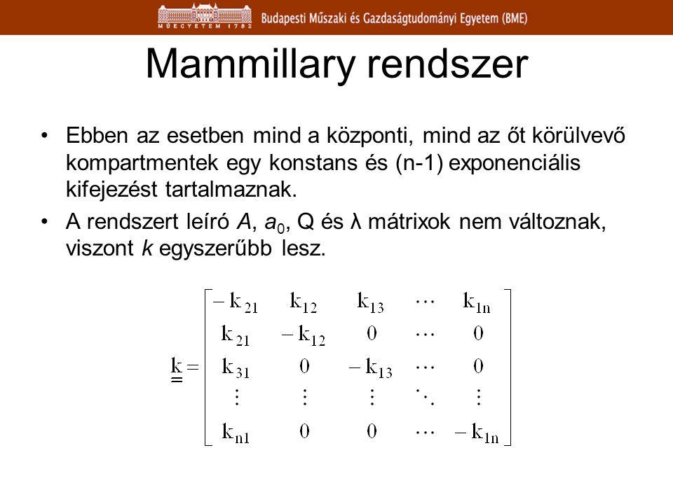 Mammillary rendszer Ebben az esetben mind a központi, mind az őt körülvevő kompartmentek egy konstans és (n-1) exponenciális kifejezést tartalmaznak.