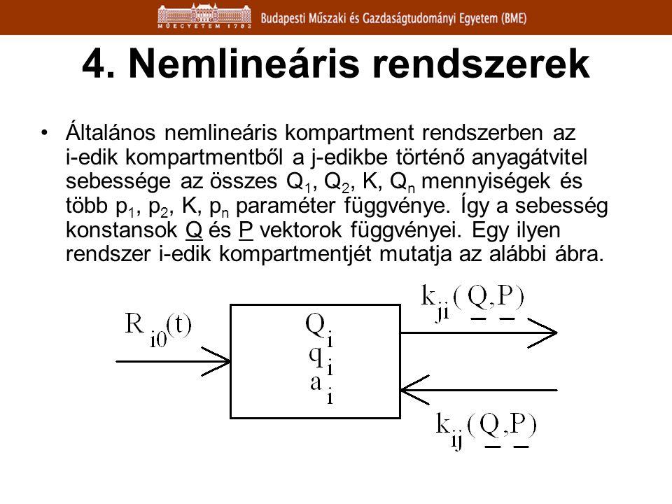 4. Nemlineáris rendszerek