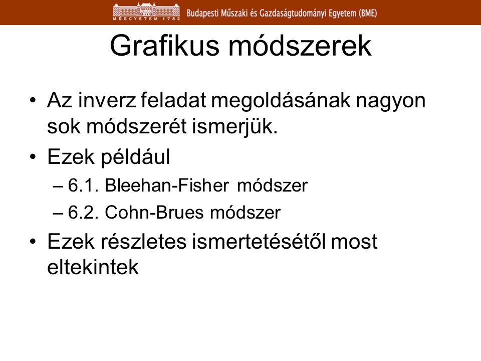 Grafikus módszerek Az inverz feladat megoldásának nagyon sok módszerét ismerjük. Ezek például. 6.1. Bleehan-Fisher módszer.
