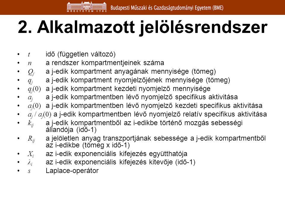 2. Alkalmazott jelölésrendszer