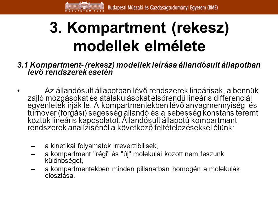 3. Kompartment (rekesz) modellek elmélete