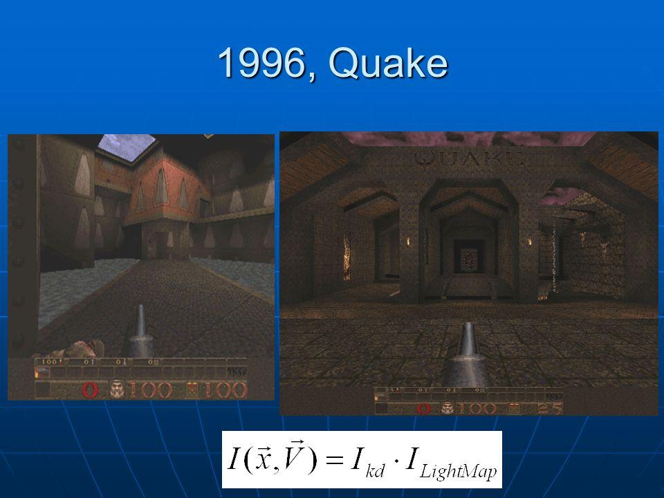 1996, Quake