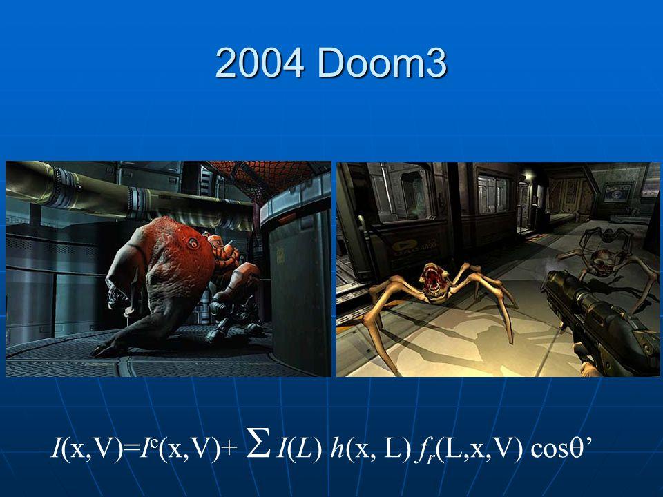 2004 Doom3 I(x,V)=Ie(x,V)+ S I(L) h(x, L) fr(L,x,V) cos'
