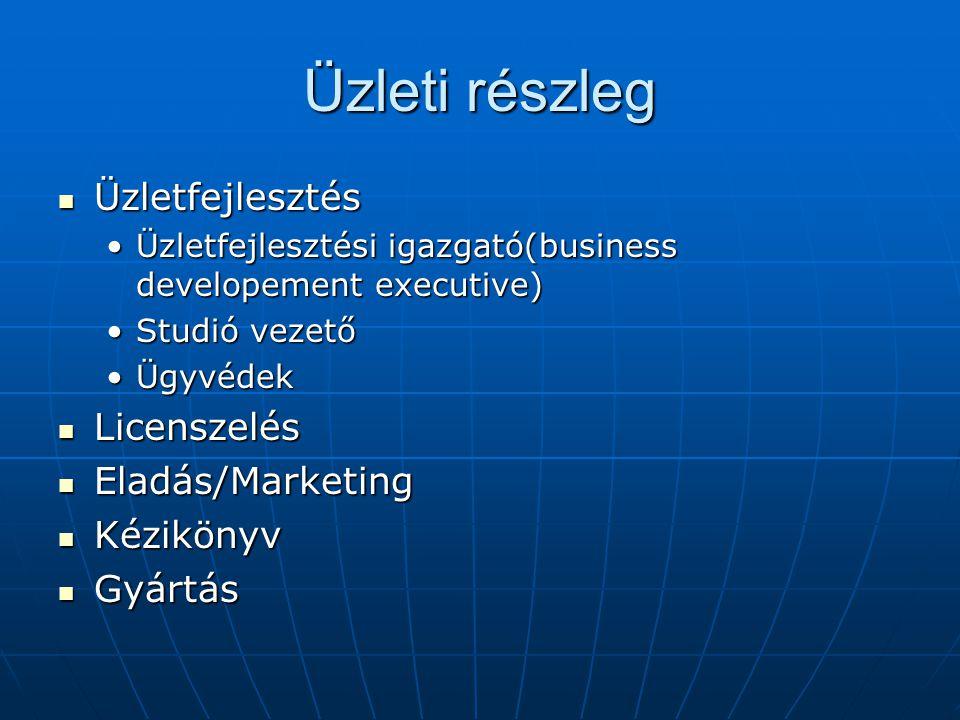 Üzleti részleg Üzletfejlesztés Licenszelés Eladás/Marketing Kézikönyv