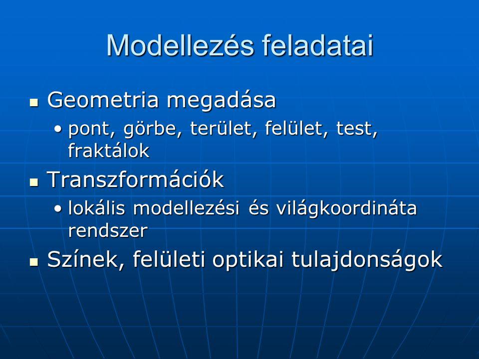 Modellezés feladatai Geometria megadása Transzformációk