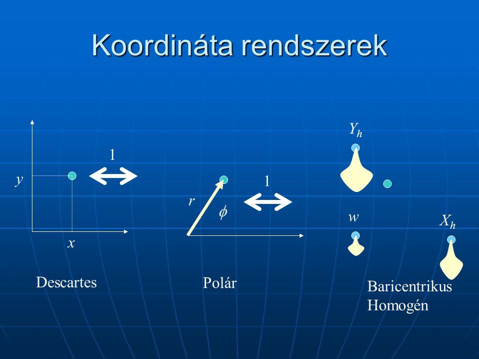 Koordináta rendszerek