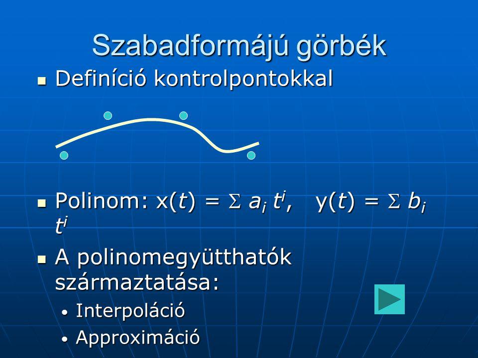 Szabadformájú görbék Definíció kontrolpontokkal