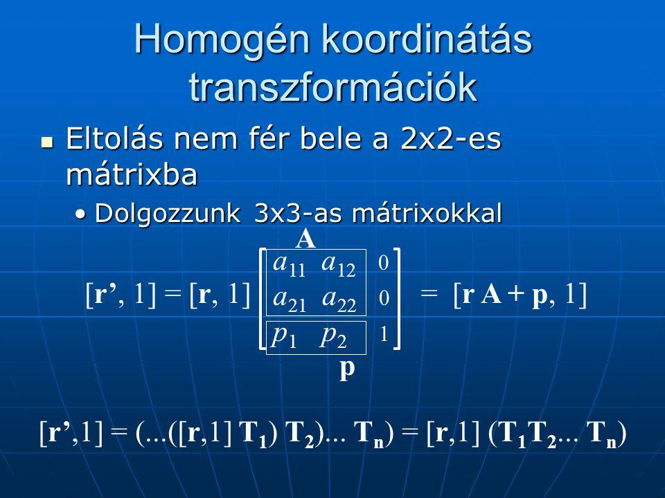Homogén koordinátás transzformációk