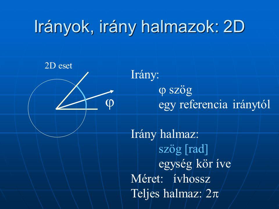 Irányok, irány halmazok: 2D