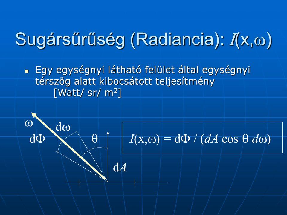 Sugársűrűség (Radiancia): I(x,w)