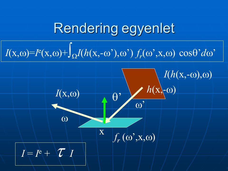 Rendering egyenlet I(x,w)=Ie(x,w)+I(h(x,-w'),w') fr(',x,) cos'dw' I(h(x,-w),w) h(x,-w) I(x,w)