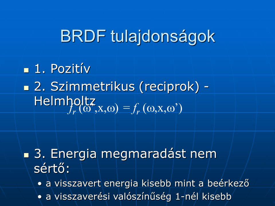 BRDF tulajdonságok 1. Pozitív 2. Szimmetrikus (reciprok) - Helmholtz