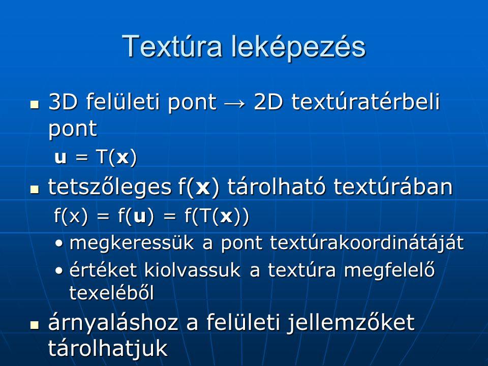 Textúra leképezés 3D felületi pont → 2D textúratérbeli pont