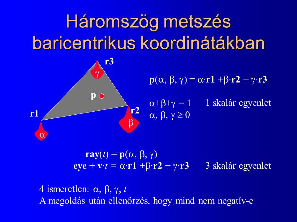 Háromszög metszés baricentrikus koordinátákban