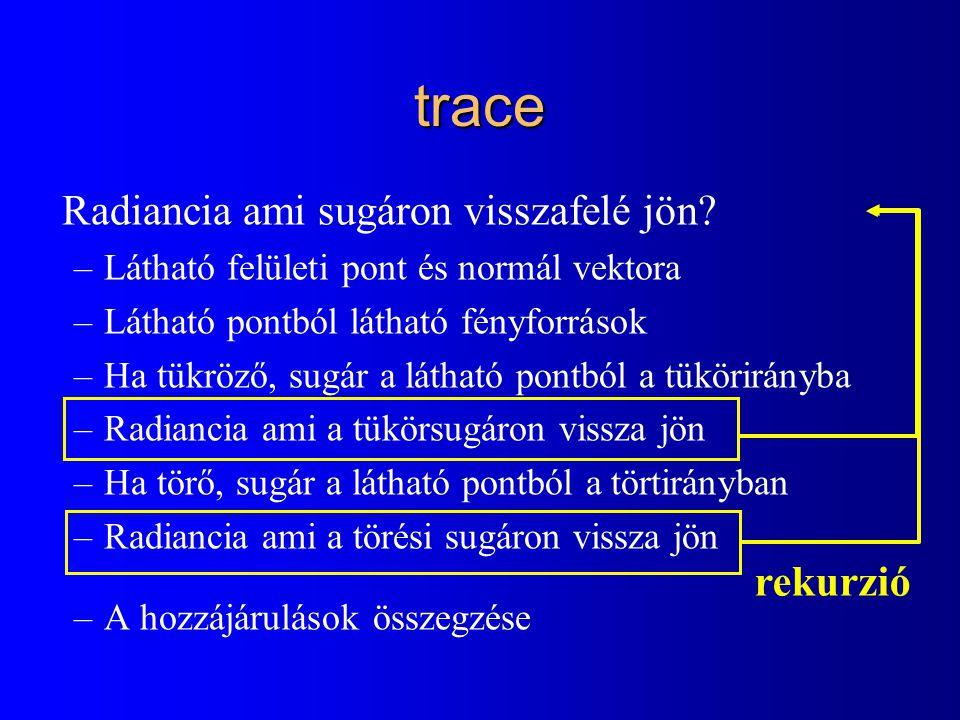 trace Radiancia ami sugáron visszafelé jön rekurzió