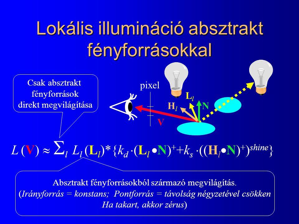 Lokális illumináció absztrakt fényforrásokkal