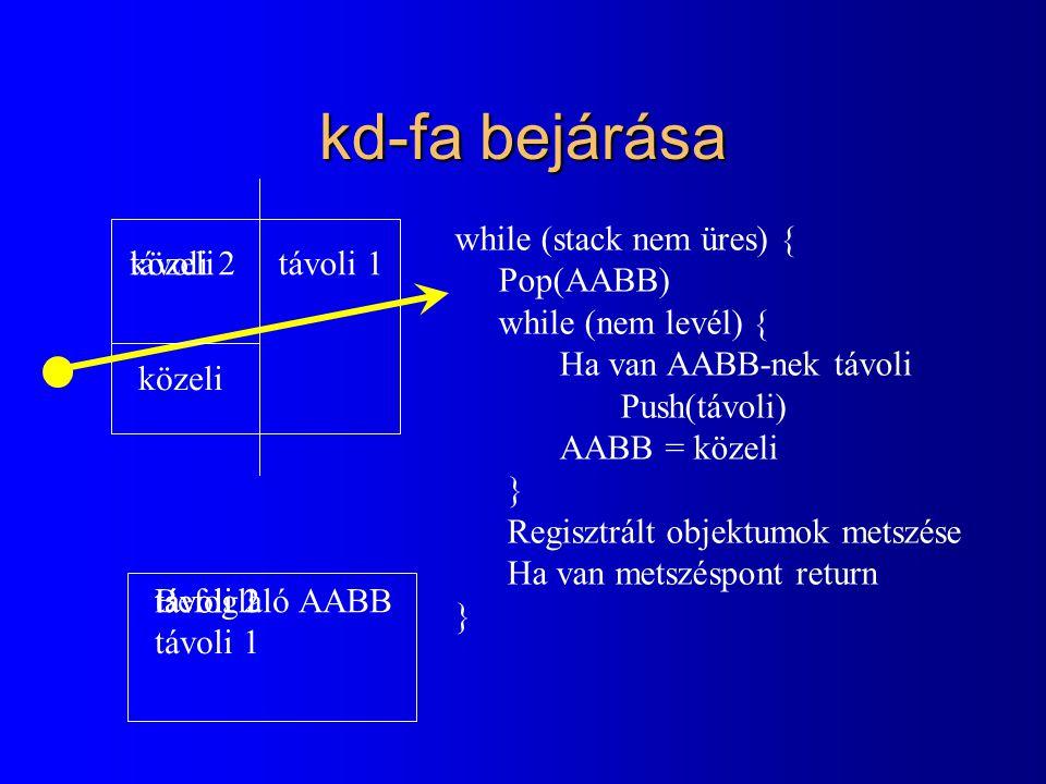kd-fa bejárása while (stack nem üres) { Pop(AABB) while (nem levél) {