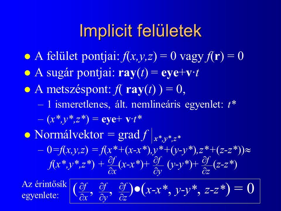 Implicit felületek ( , , )(x-x*, y-y*, z-z*) = 0