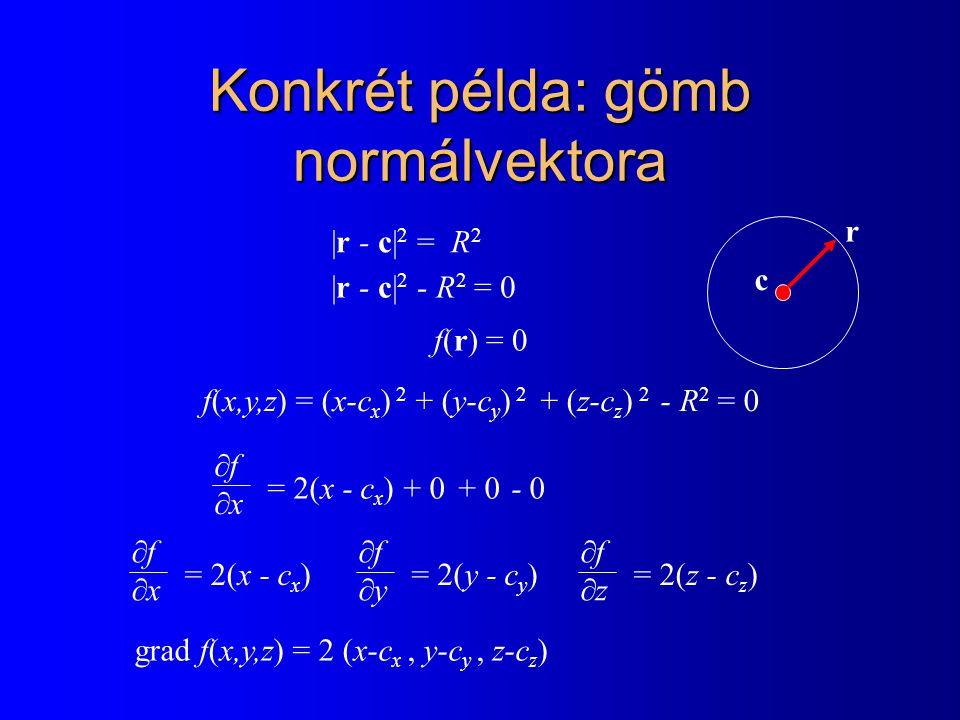 Konkrét példa: gömb normálvektora