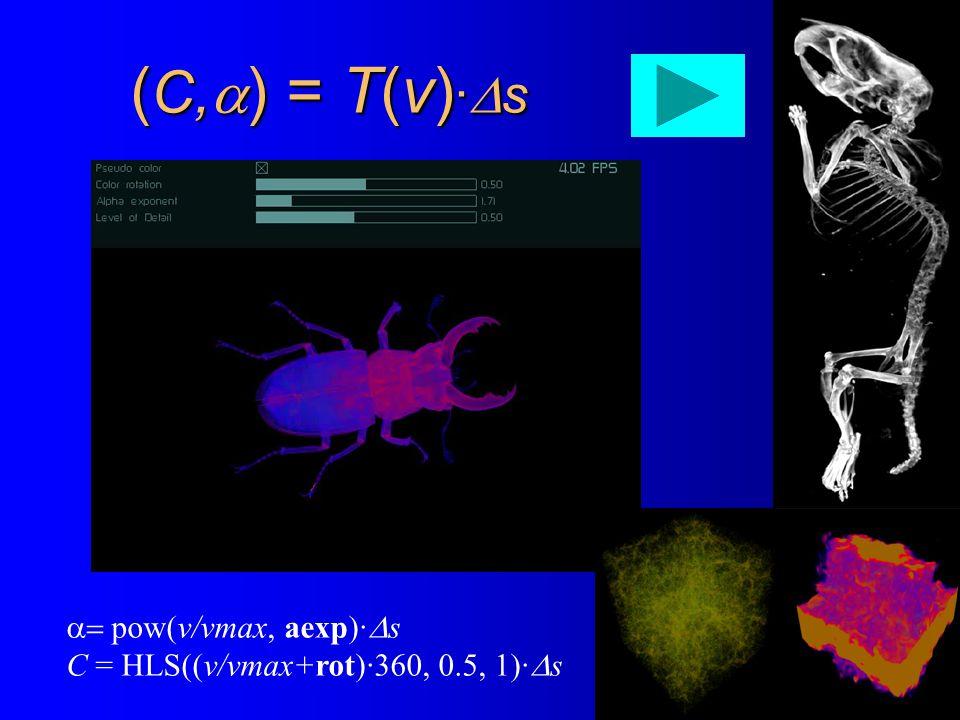(C,) = T(v)·s = pow(v/vmax, aexp)·s