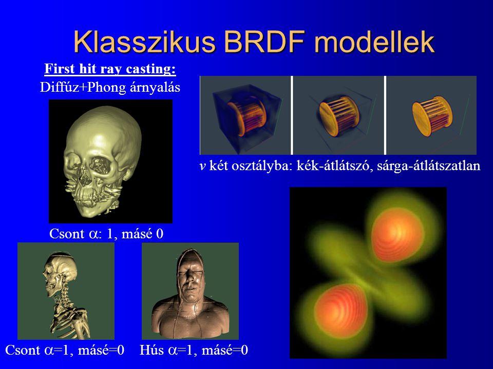 Klasszikus BRDF modellek