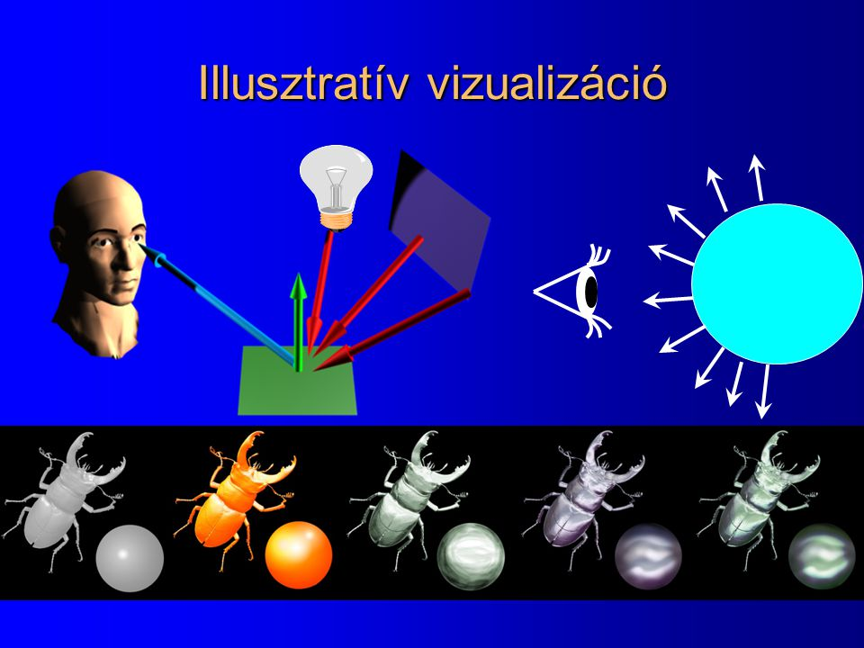 Illusztratív vizualizáció