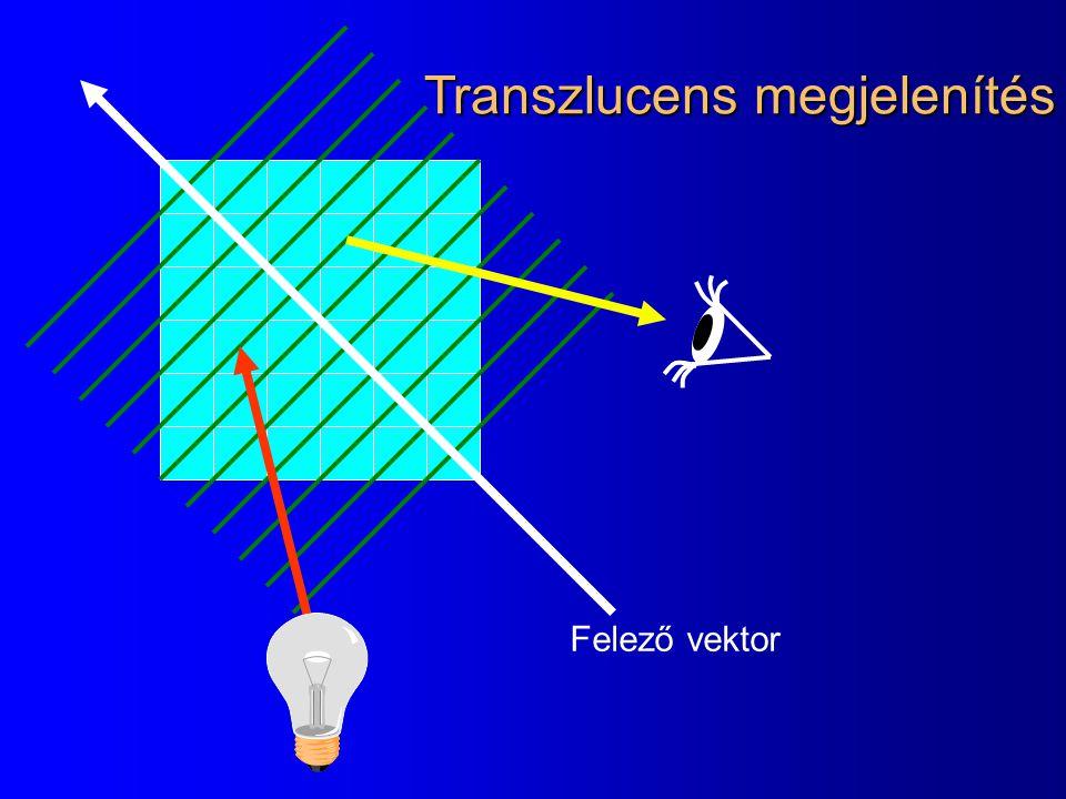 Transzlucens megjelenítés