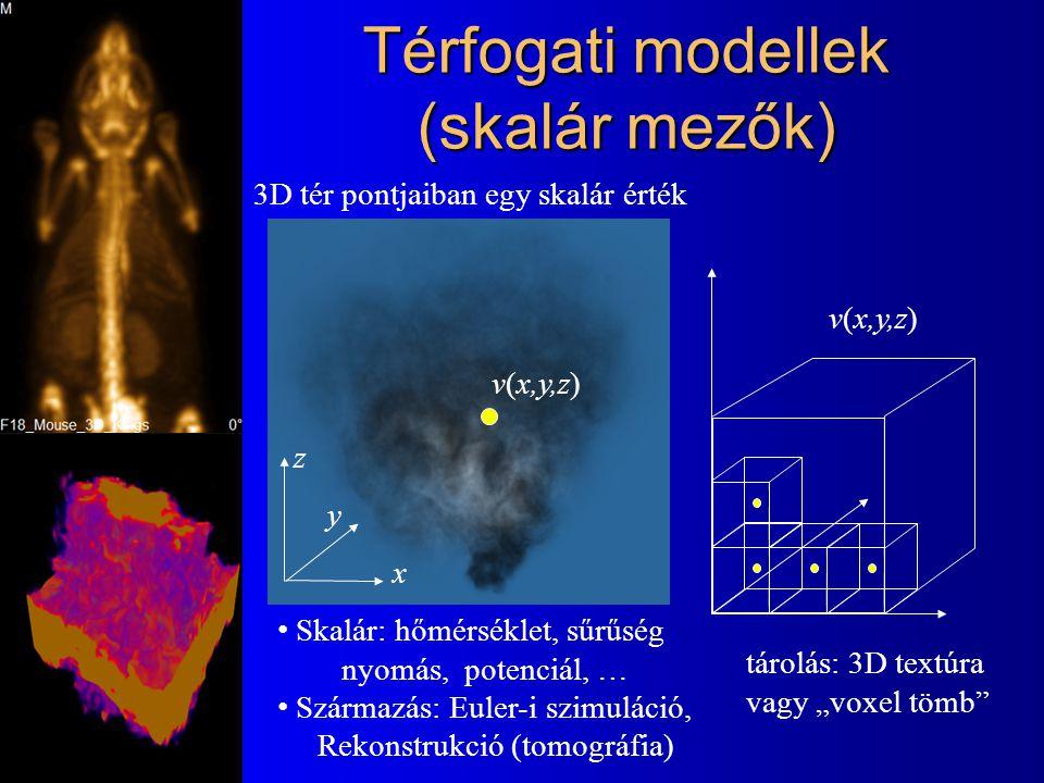 Térfogati modellek (skalár mezők)