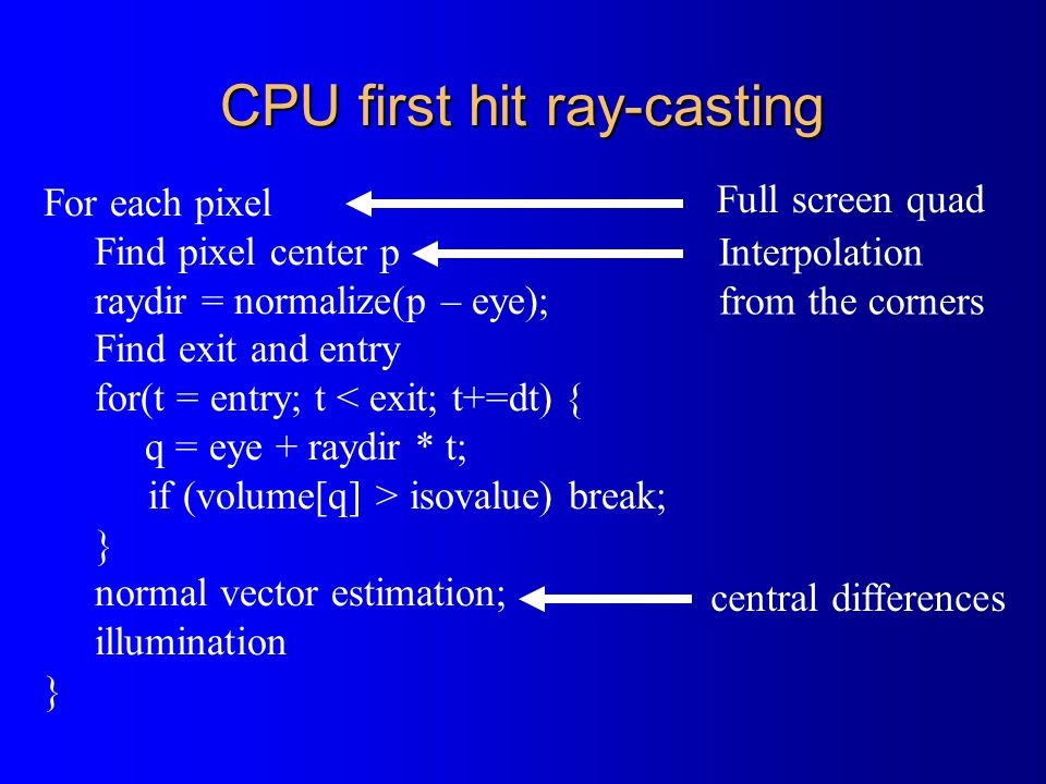 CPU first hit ray-casting